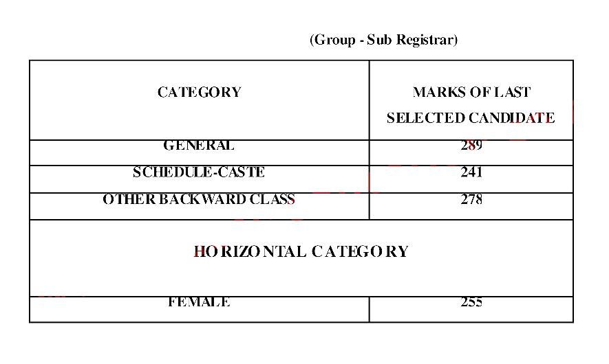 Csat 2013 paper 2
